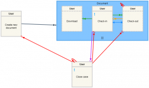 Multi-instance sub-process